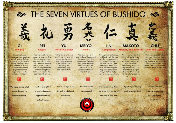 bushido code of seven virtues